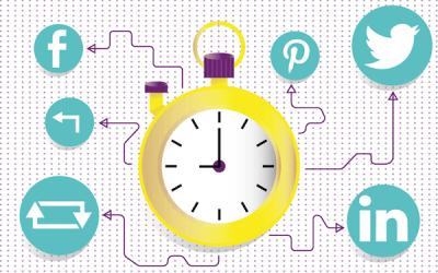 6 outils indispensables pour gérer ses publications et gagner du temps !
