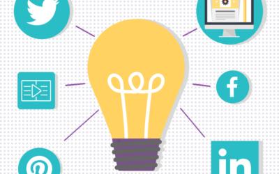 5 techniques efficaces pour trouver des idées de contenu Web